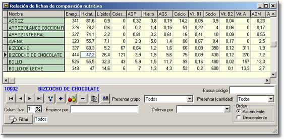 Dietas net tabla nutricional de alimentos completa